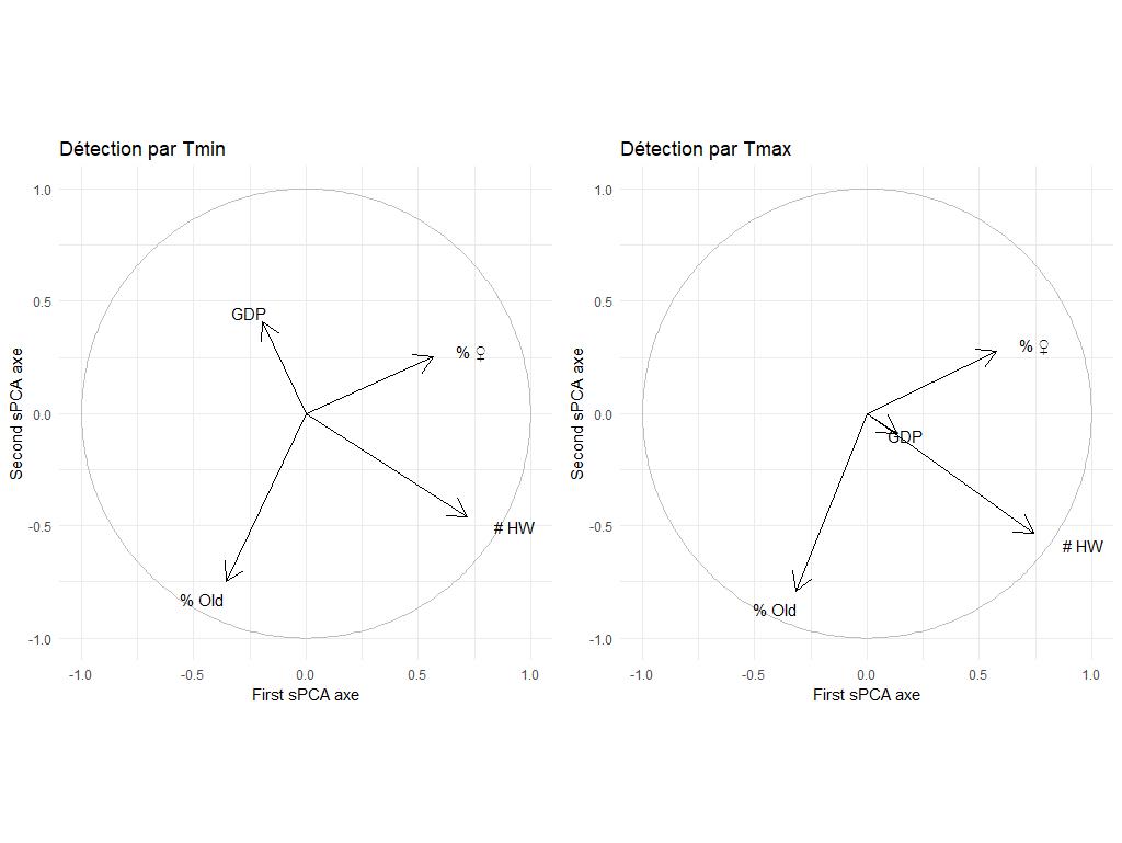 Figures/spca_axes.png