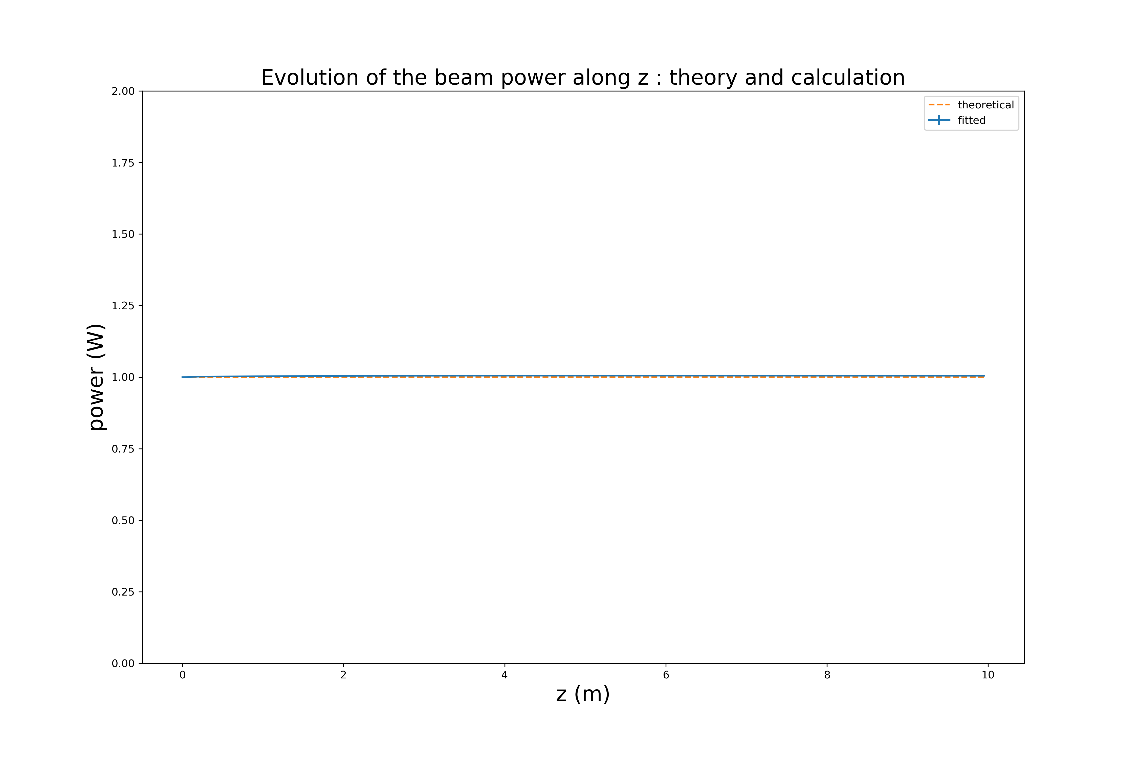 figures/CCCN/check_theory_power.png