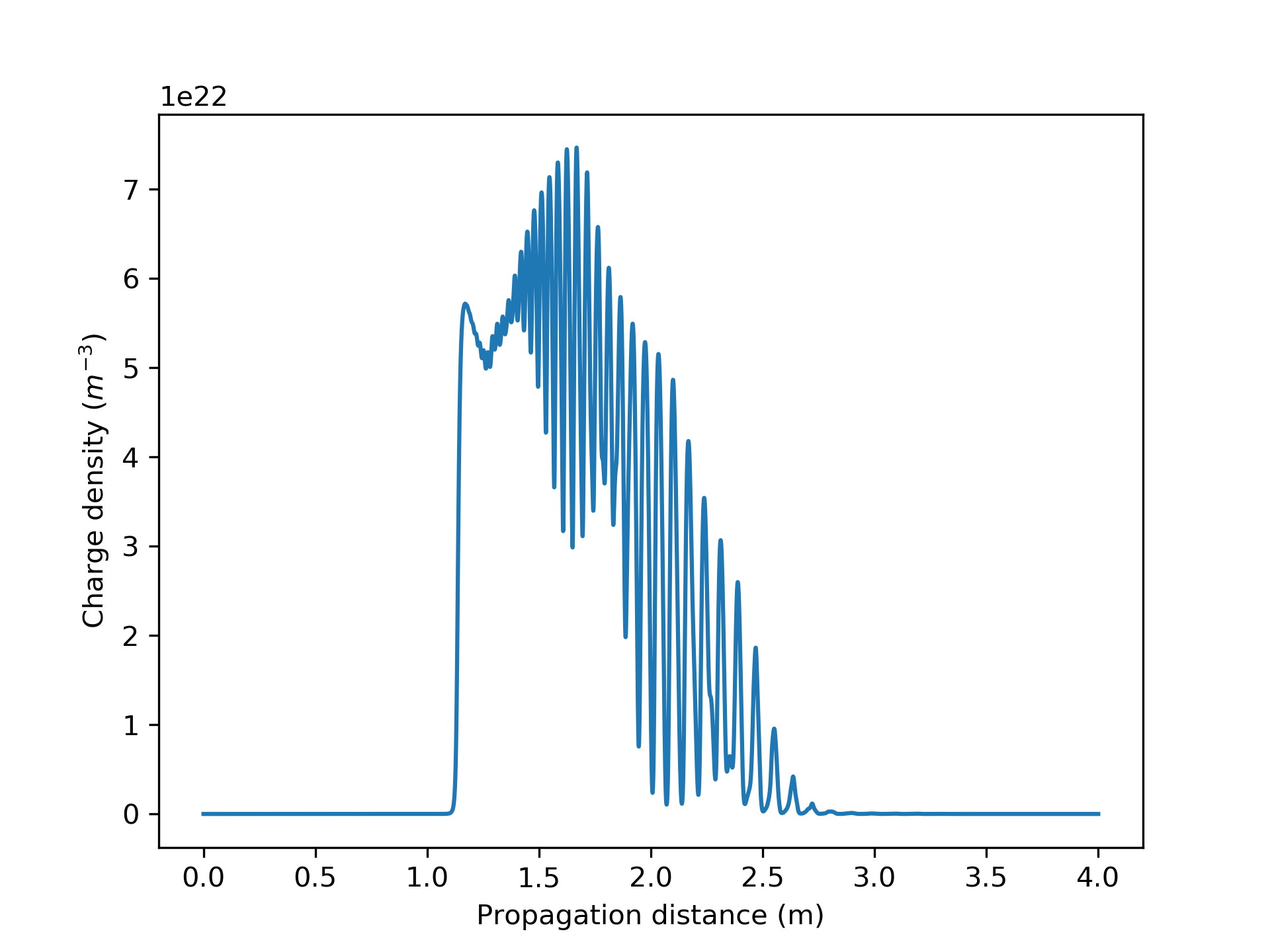 figures/FCN2Posc1_rho.png