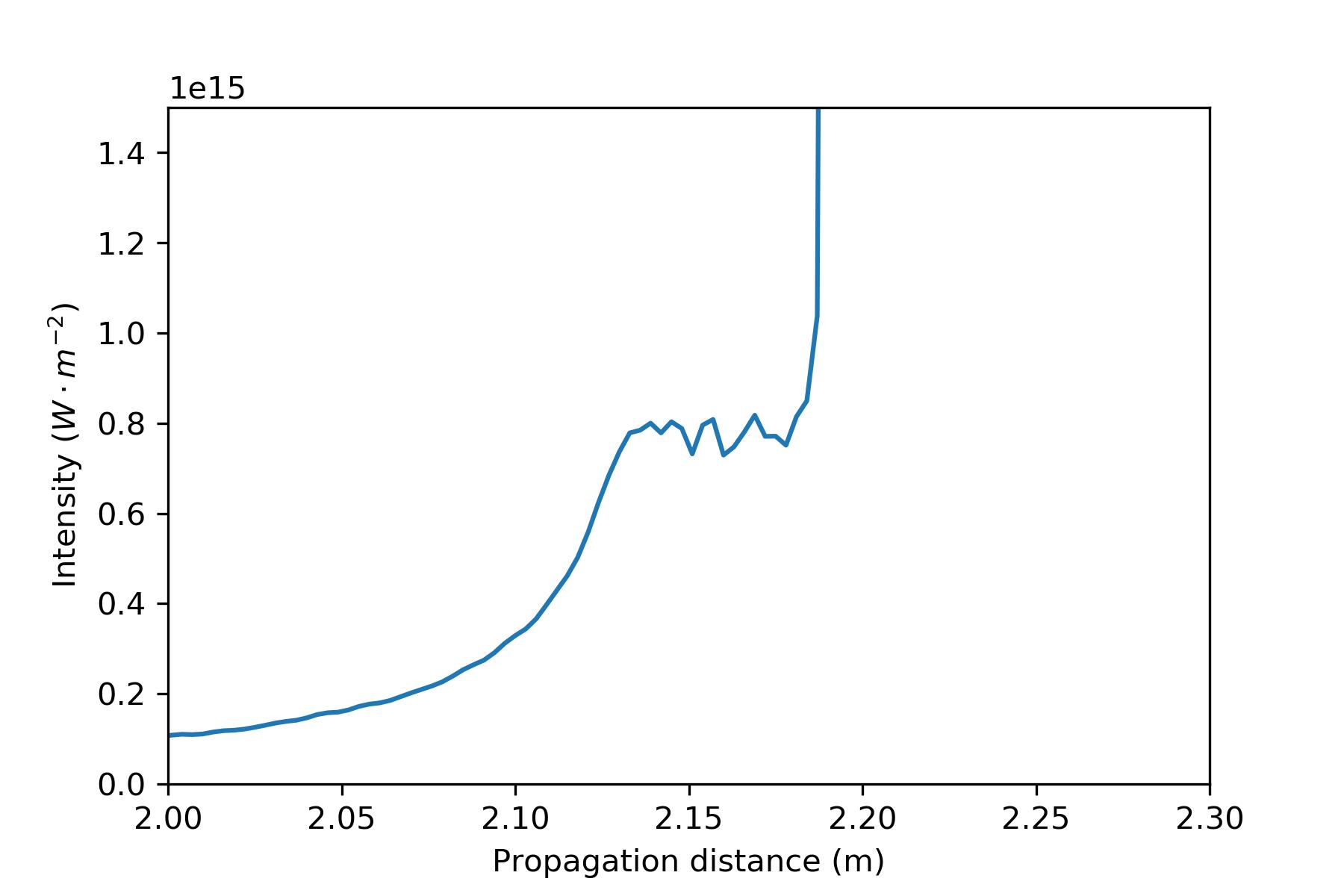 figures/field_kerr_instability.png