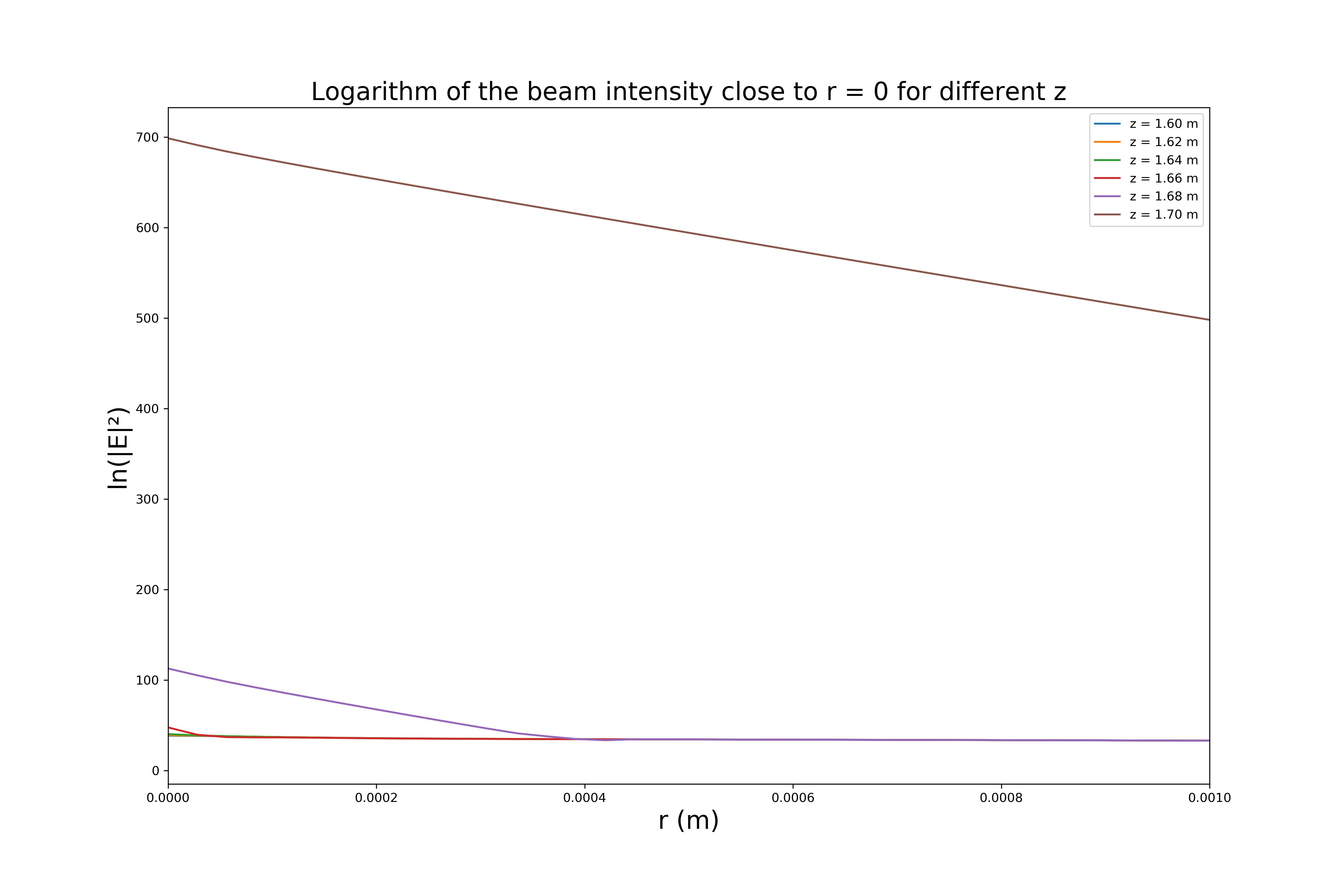 figures/HSCN/energy_divergence.png