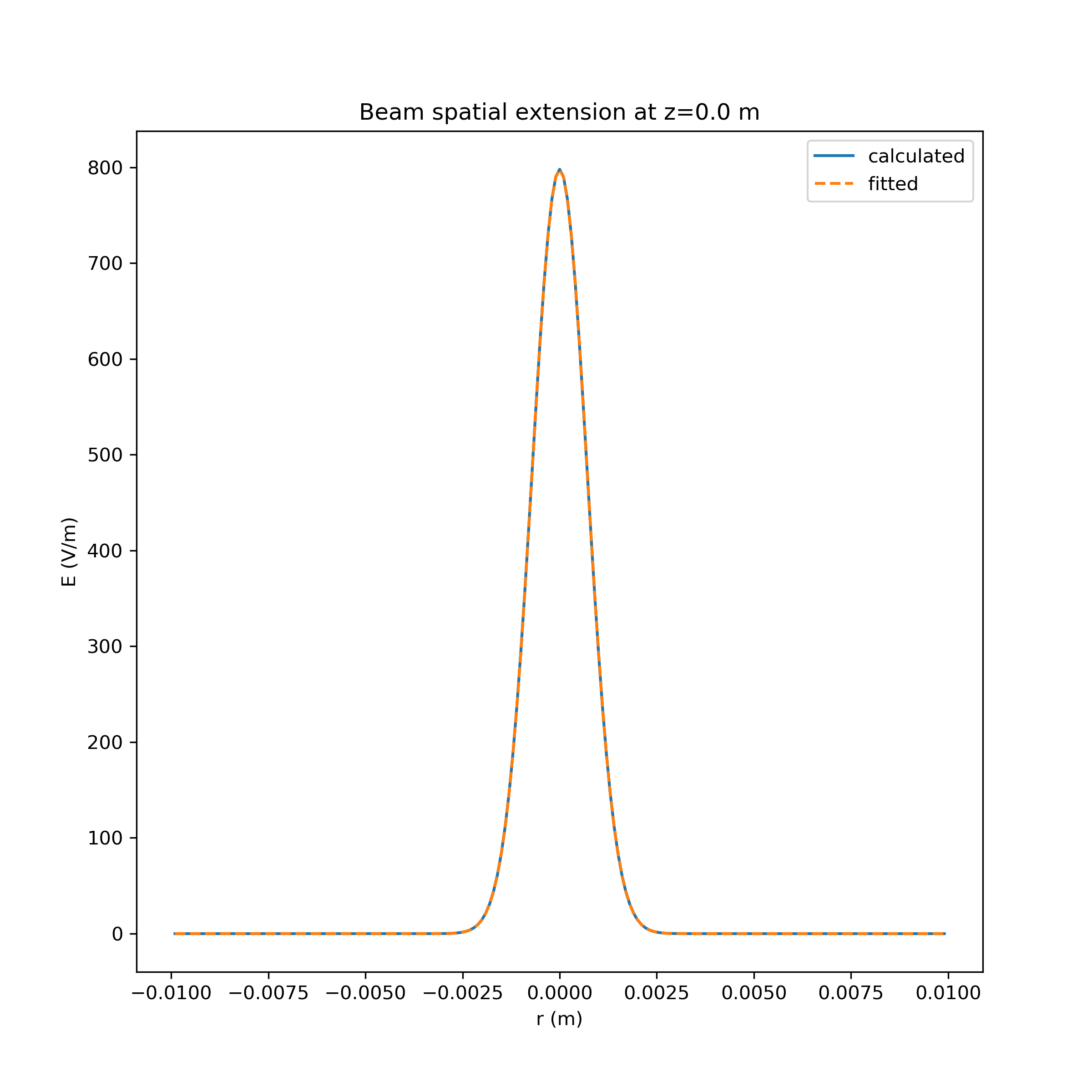 figures/HSCN/spatial_fit_init.png