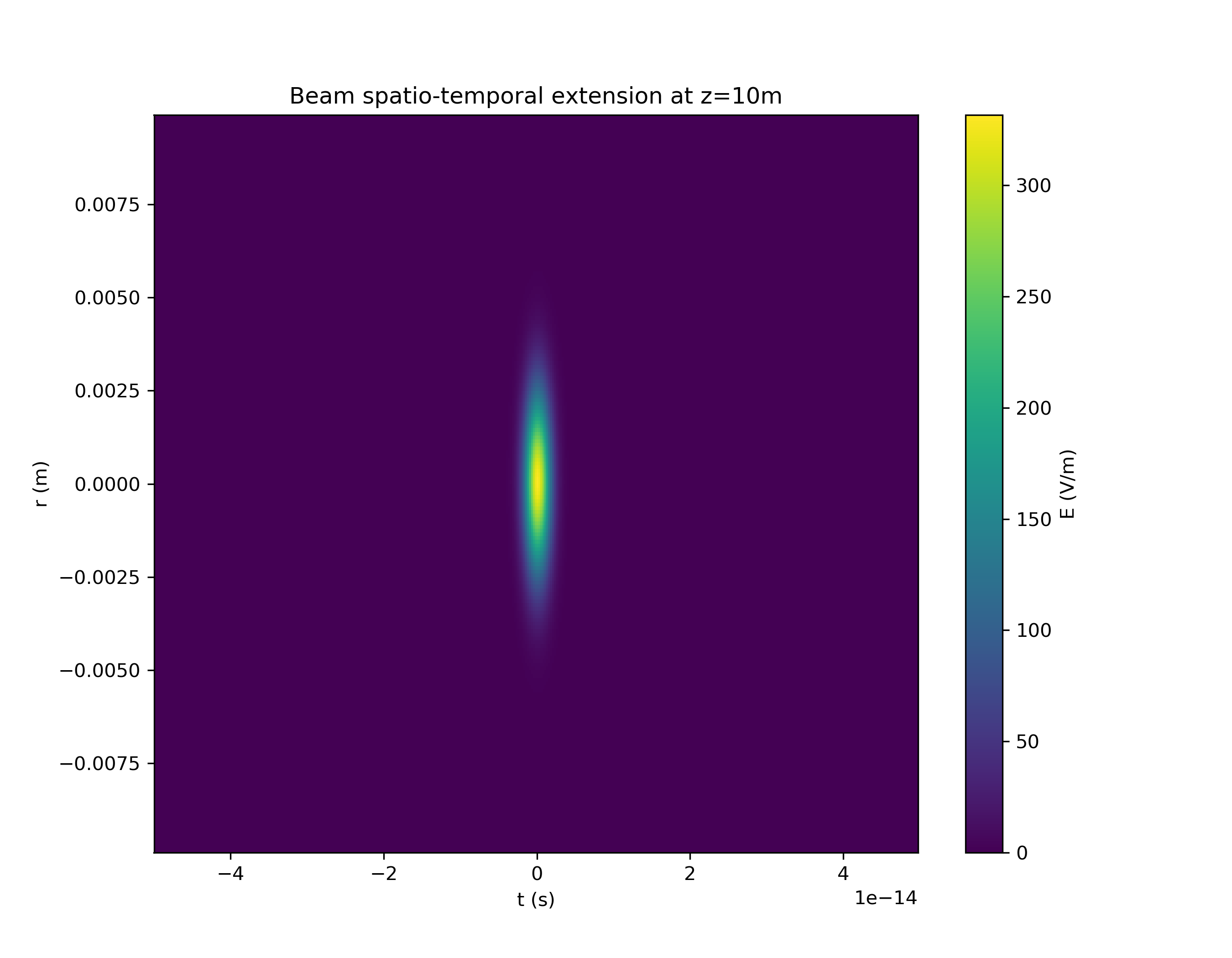 figures/HSCN/strong_diffraction_end.png