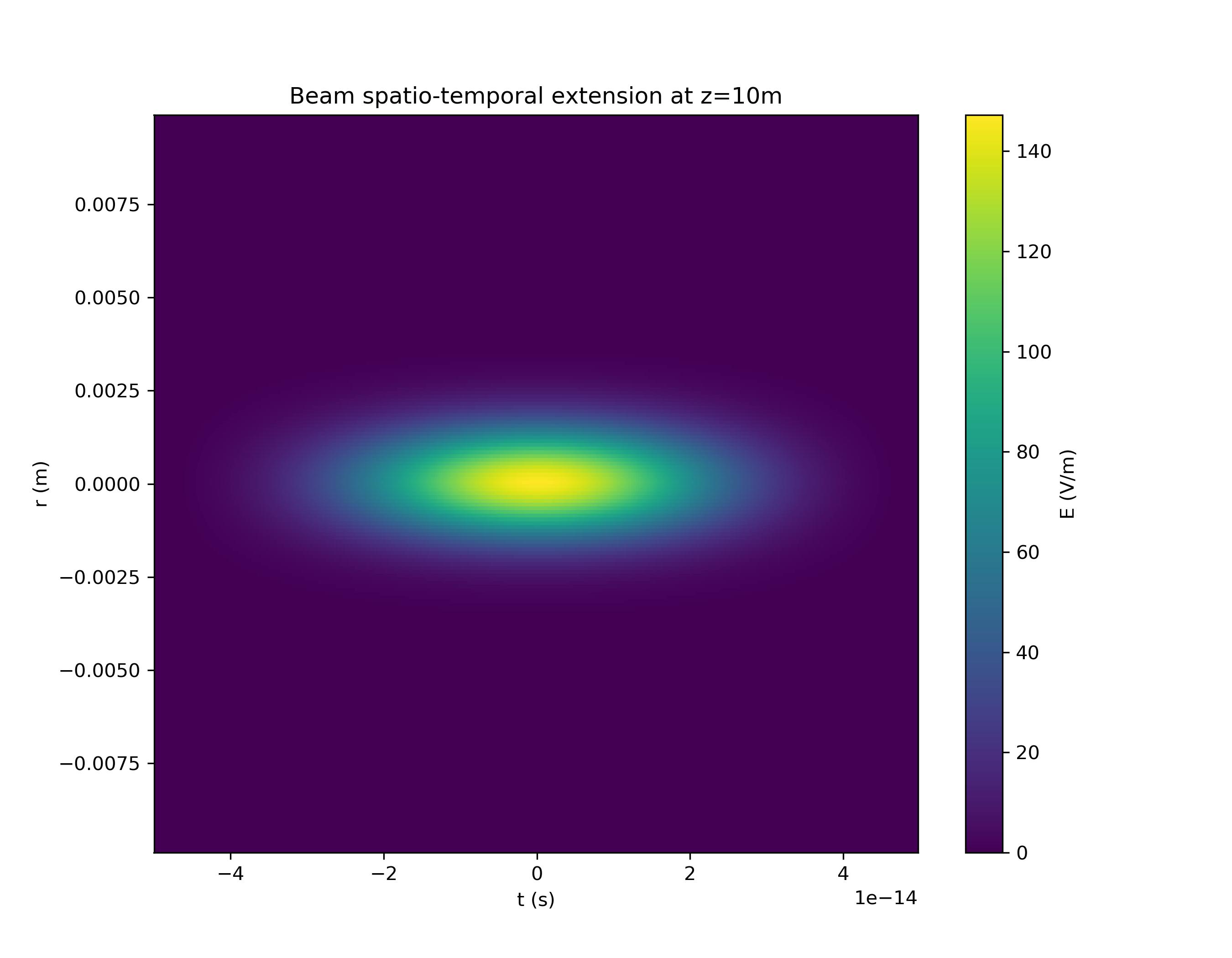 figures/HSCN/strong_dispersion_end.png