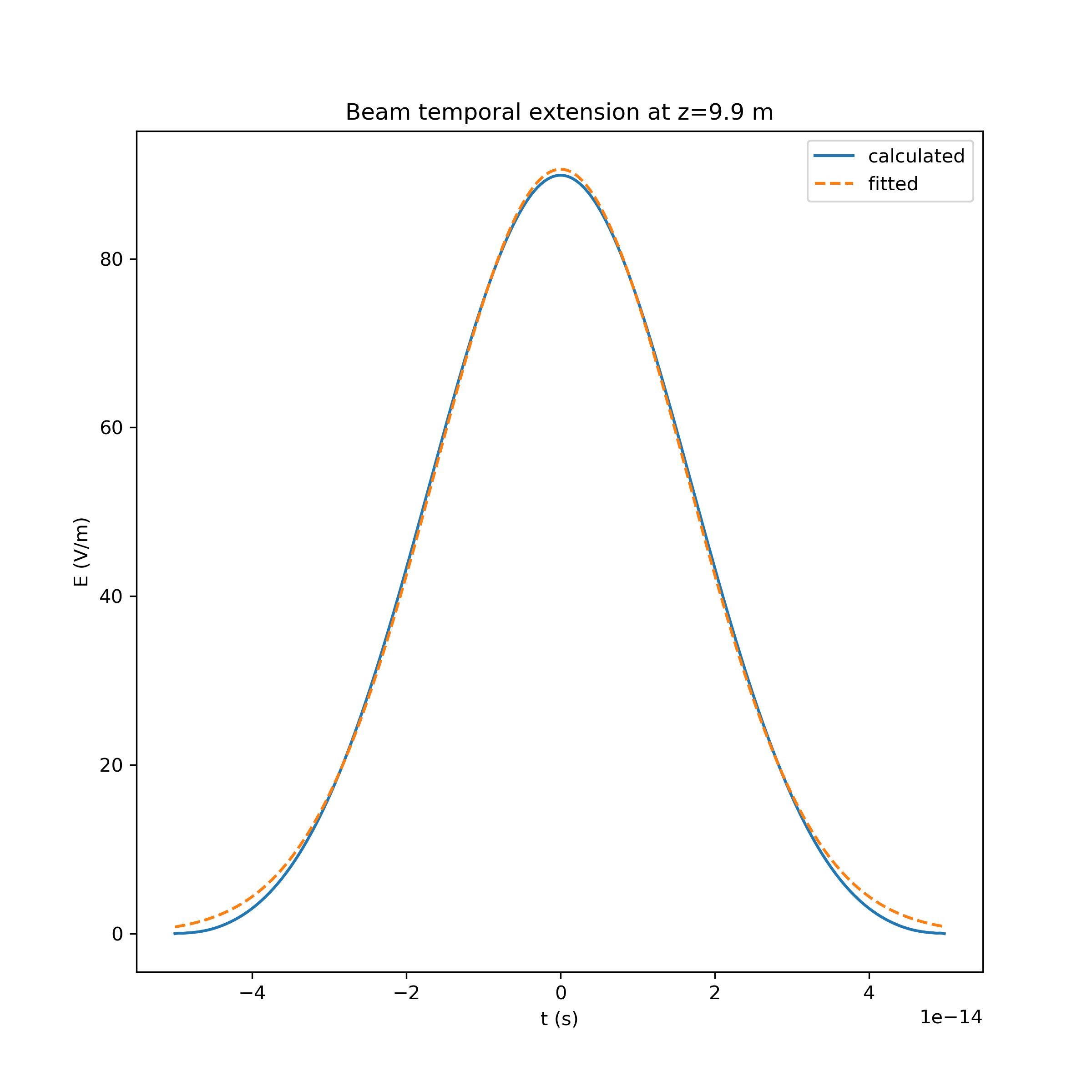 figures/HSCN/temp_fit_end.png