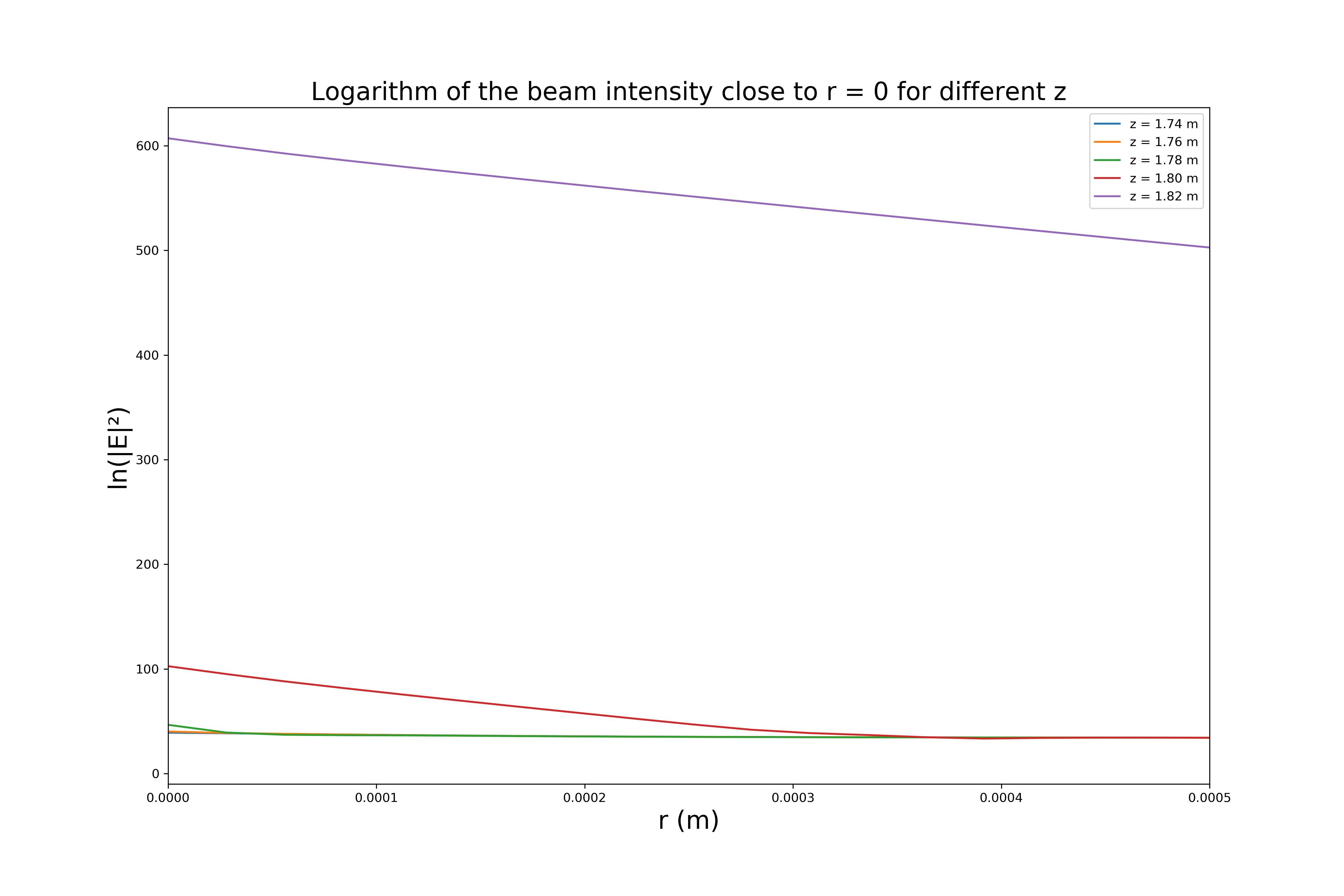 figures/KCN/energy_divergence.png