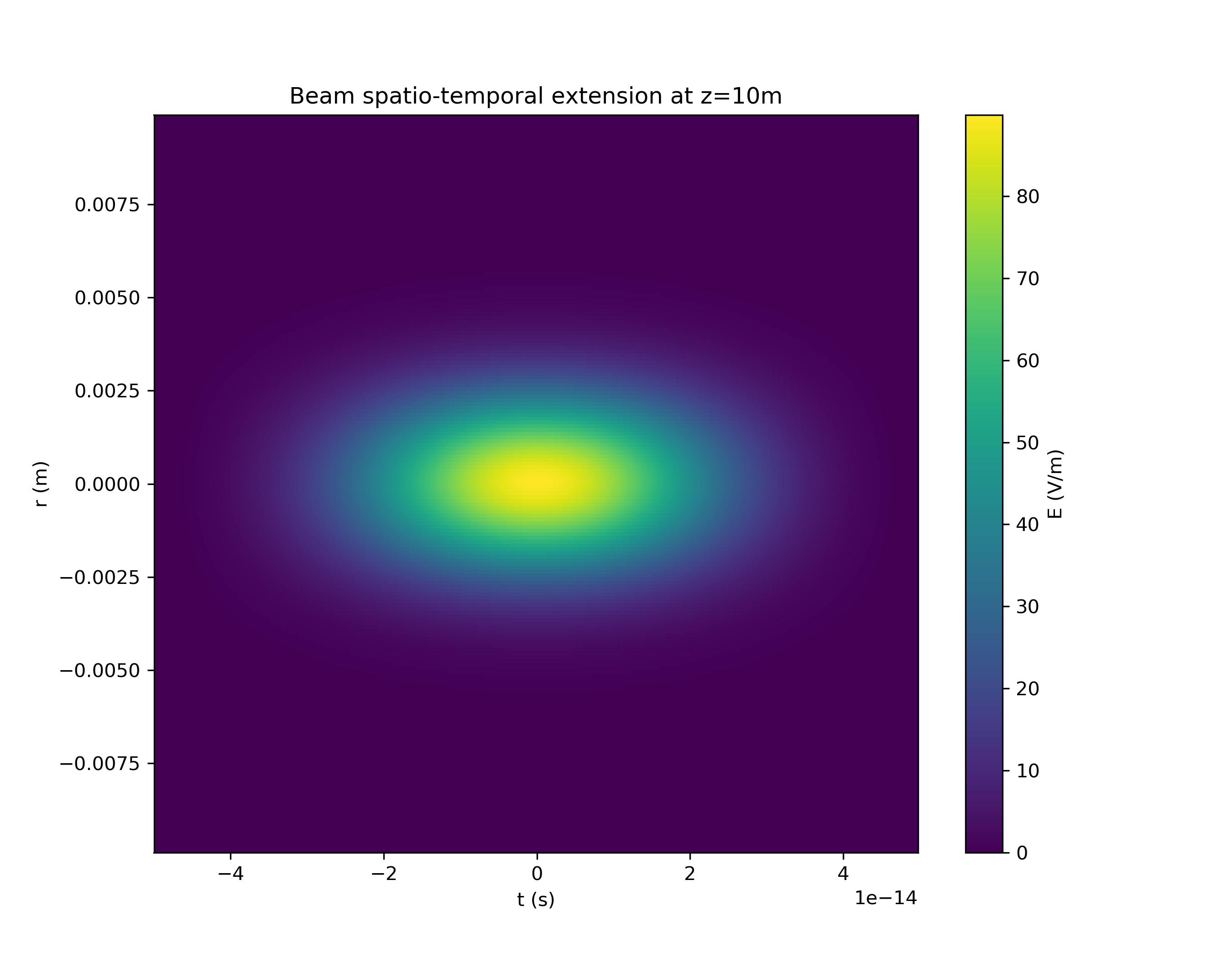 figures/HSCN/diffraction_end.png