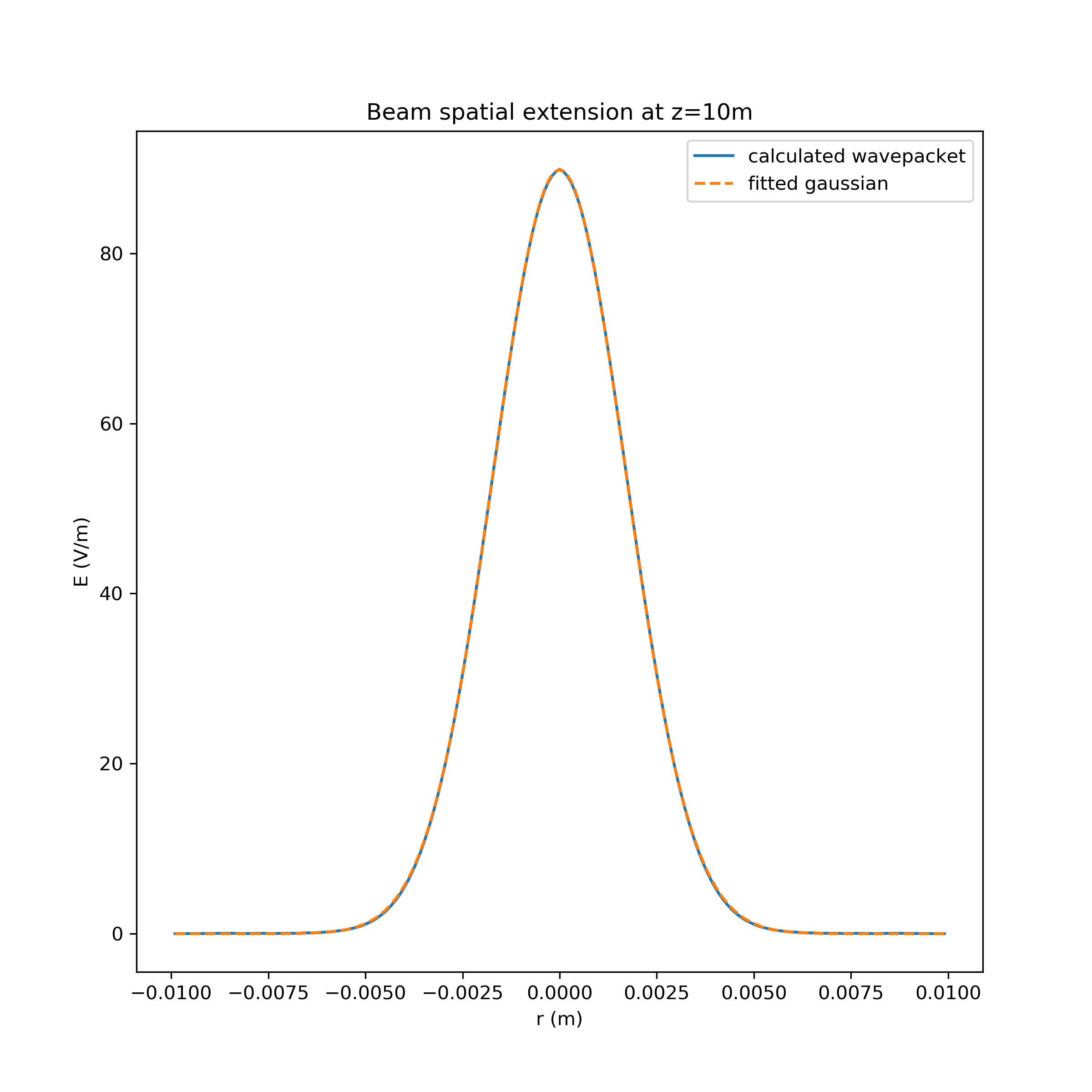 figures/HSCN/spatial_fit_end.png
